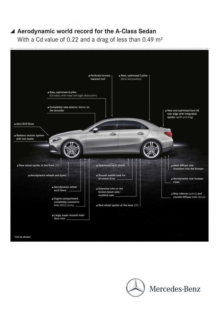 V177 Mercedes-Benz A-Class Sedan finally unveiled Image #842958