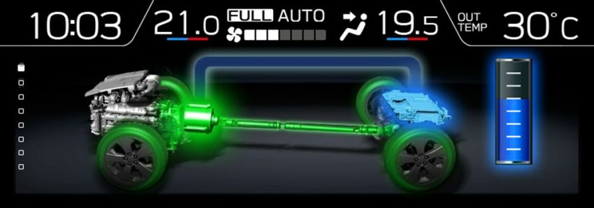 2019 Subaru Forester e-Boxer hybrid for Australia? Image #834941