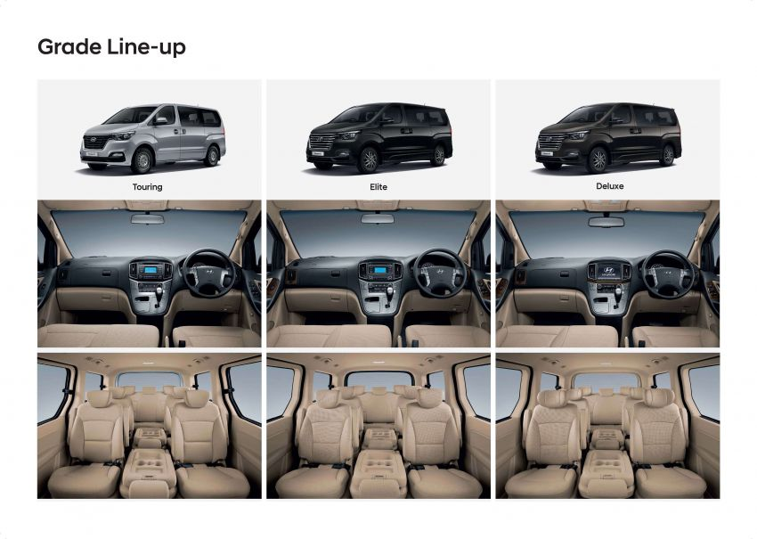 Hyundai Grand Starex facelift launched in Thailand Image #851667