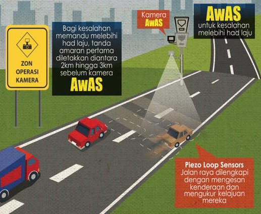 AES/AWAS summonses to be fully enforced from September 1, with no discount or exceptions – JPJ Image #856536