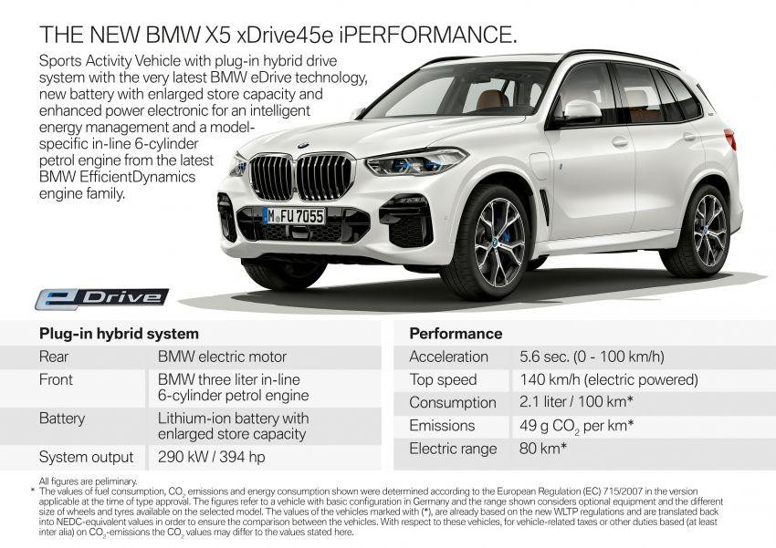 BMW X5 xDrive45e iPerformance plug-in hybrid announced – 2019 debut, 80 km pure electric range Image #858956