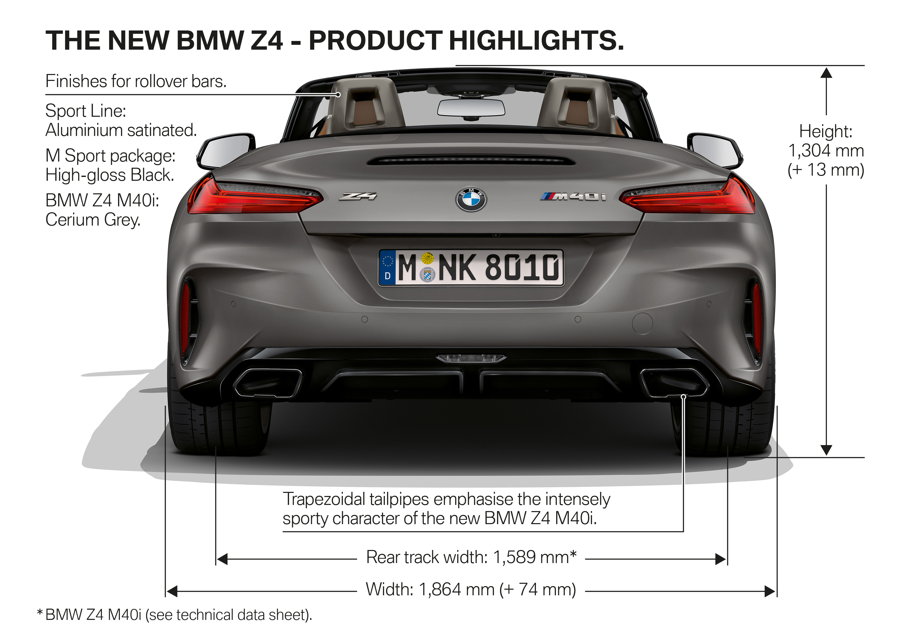 2019 G29 Bmw Z4 Full Details Released Three Variants Paul Tan
