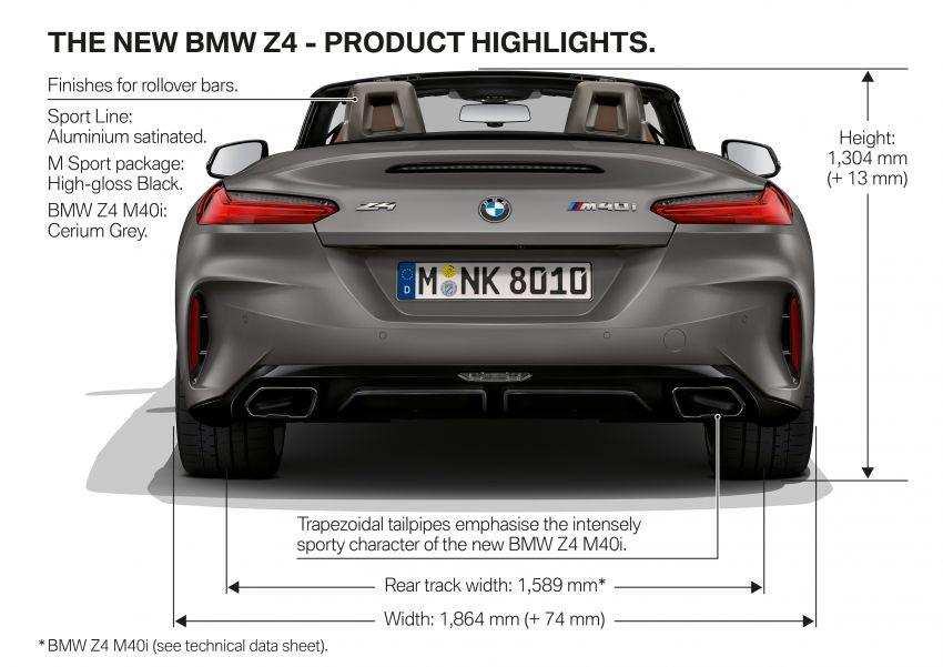 BMW Z4 G29 2019 – info penuh didedah, tiga varian Image #863071