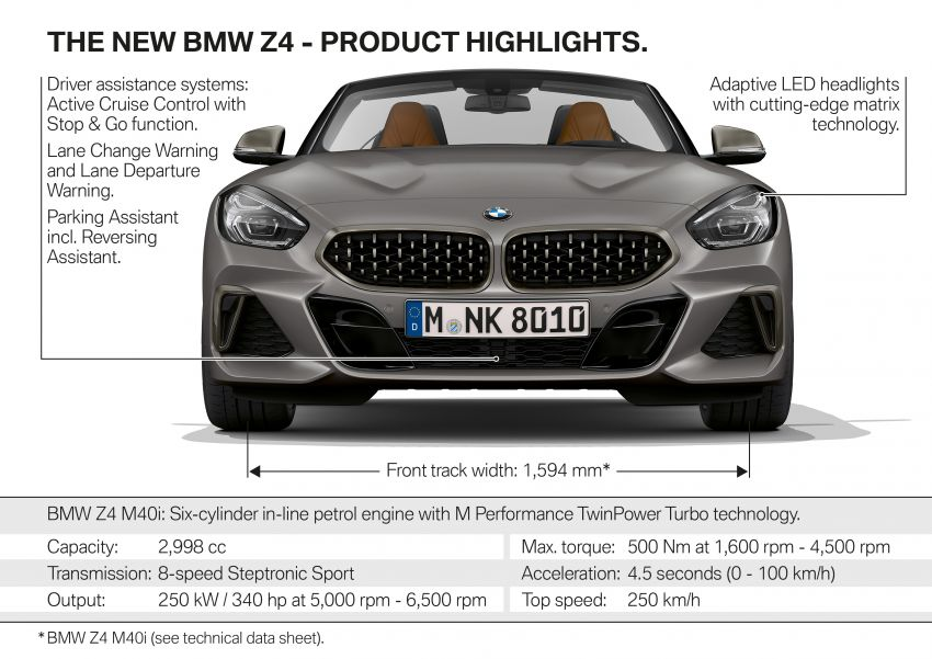 2019 G29 BMW Z4 – full details released, three variants Image #862817