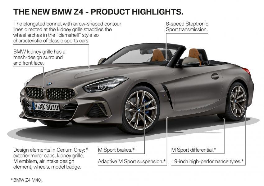 2019 G29 BMW Z4 – full details released, three variants Image #862820