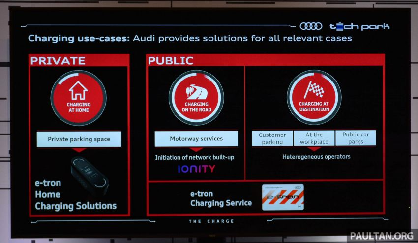 Audi e-tron celebrates global debut in San Francisco – brand's first series production, all-electric SUV Image #861826