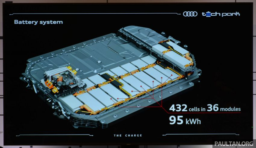 Audi e-tron celebrates global debut in San Francisco – brand's first series production, all-electric SUV Image #861816