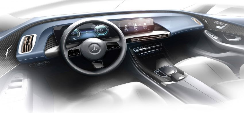 2019 Mercedes-Benz EQC unveiled – 450 km range Image #858049