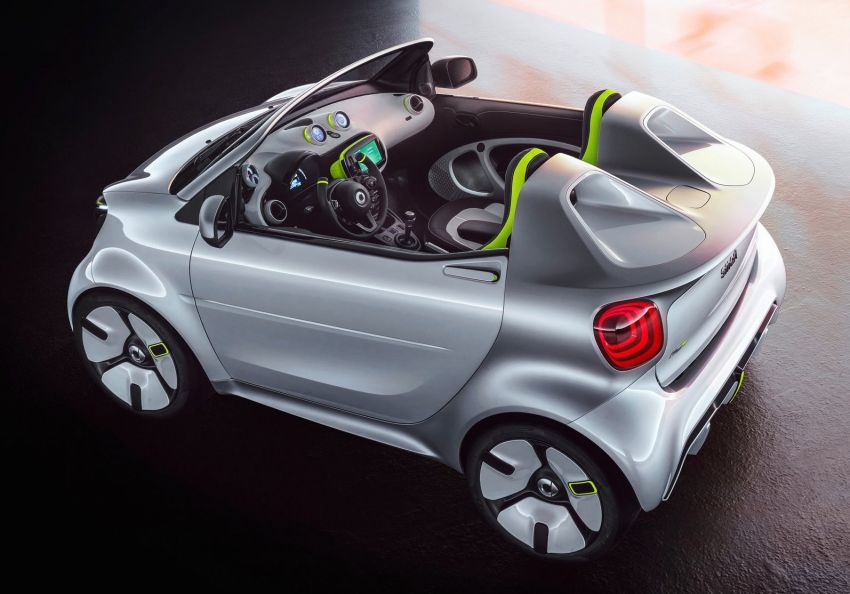 Smart forease concept – for electric fun in the city Image #866192