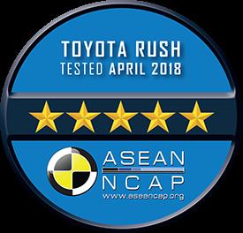 Toyota Rush 2018 rasmi dilancarkan di Malaysia – 7-tempat duduk, 1.5L, dua varian, harga RM93k-RM98k Image #874515
