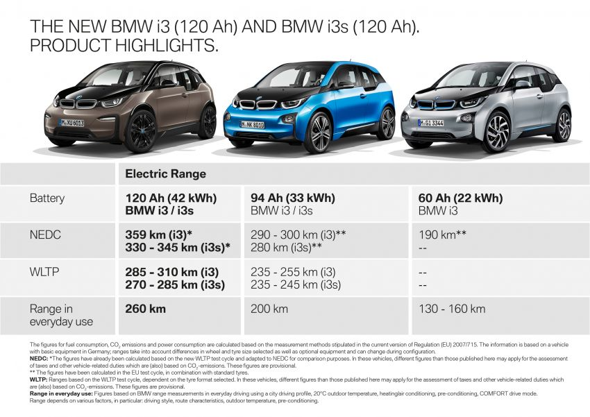 BMW i3 receives 120 Ah battery – up to 359 km range Image #867798