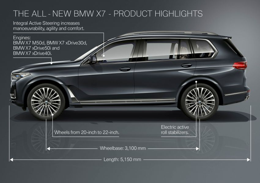 G07 BMW X7 makes its official debut – three-row SUV Image #874237