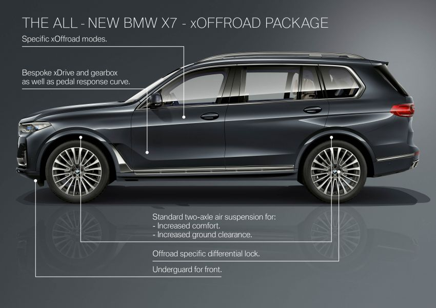 G07 BMW X7 makes its official debut – three-row SUV Image #874238