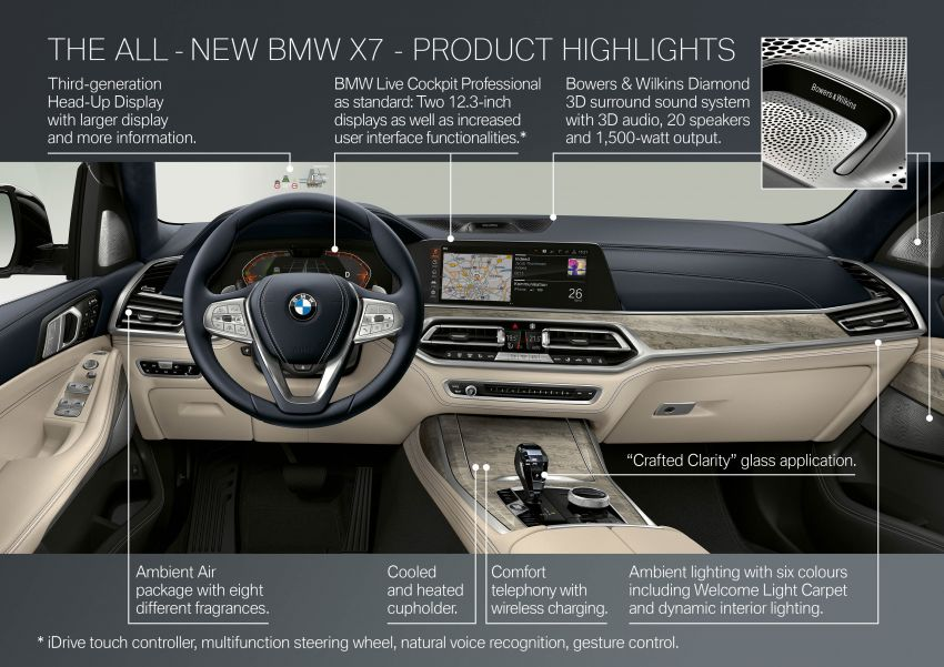 G07 BMW X7 makes its official debut – three-row SUV Image #874232