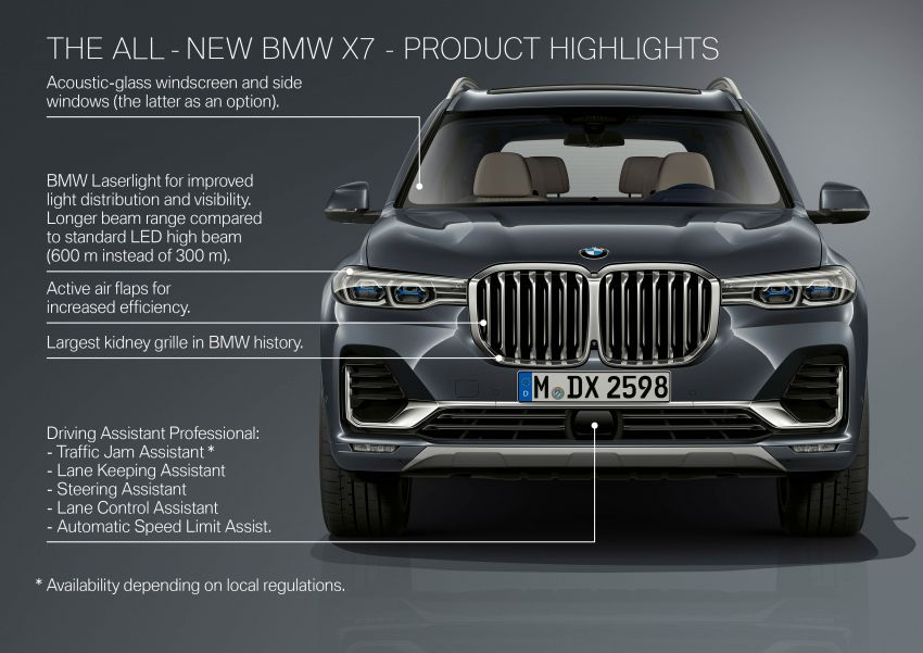 G07 BMW X7 makes its official debut – three-row SUV Image #874233