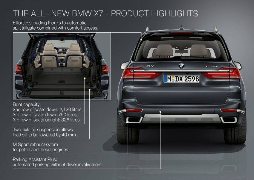 G07 BMW X7 makes its official debut – three-row SUV Image #874235
