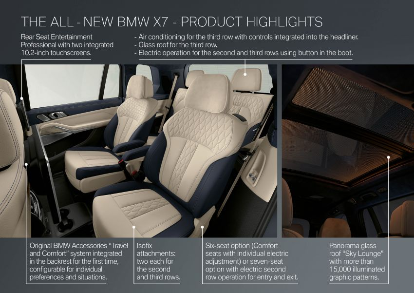 G07 BMW X7 makes its official debut – three-row SUV Image #874236