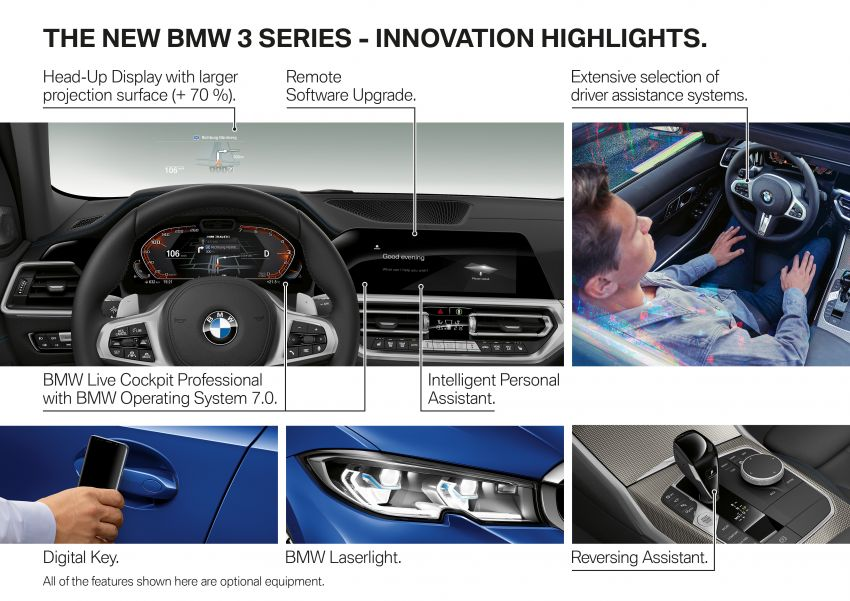 G20 BMW 3 Series officially revealed – up to 55 kg lighter with new engines, suspension, technologies Image #867574