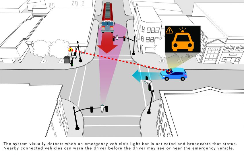 """Honda Smart Intersection technology helps cars """"see through buildings"""" to minimise chance of accidents Image #870067"""