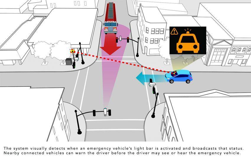 """Teknologi Honda Smart Intersection bantu kenderaan """"melihat melangkaui bangunan"""", elak kemalangan Image #870468"""
