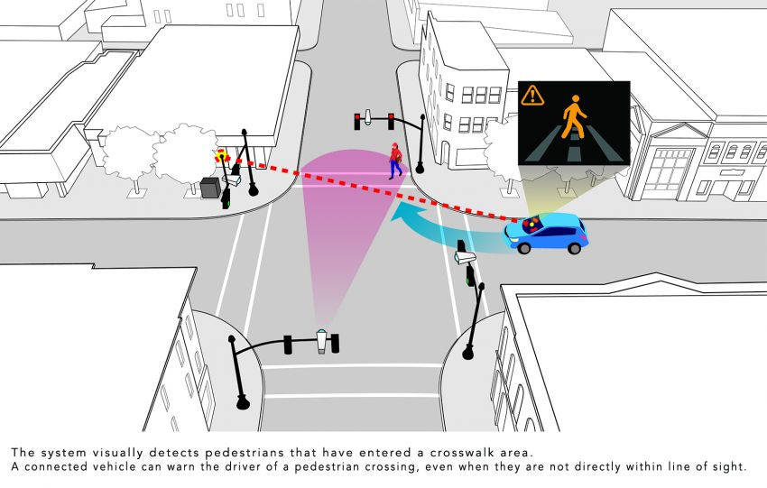 """Honda Smart Intersection technology helps cars """"see through buildings"""" to minimise chance of accidents Image #870068"""