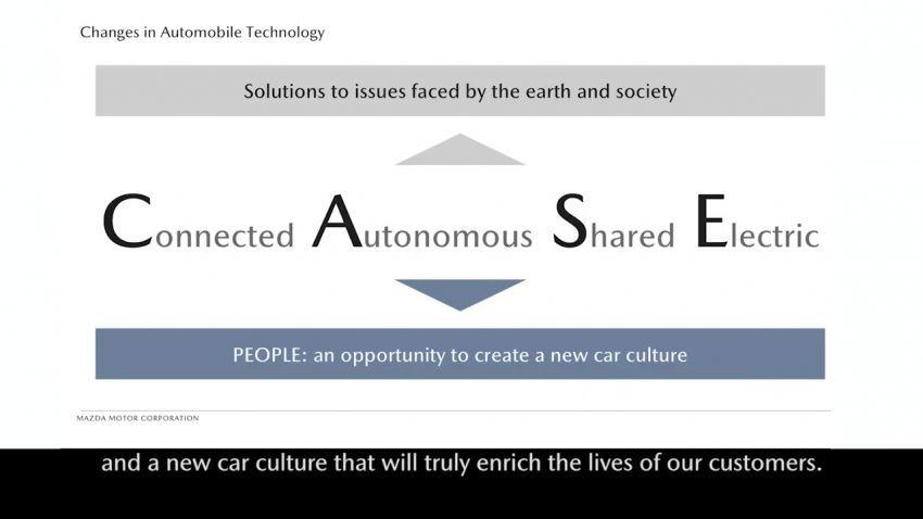 Mazda mahu perkenalkan semula enjin rotary pada EV – kenapa, apa kelebihannya, Mazda 3 model pertama? Image #873105