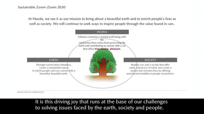 Mazda mahu perkenalkan semula enjin rotary pada EV – kenapa, apa kelebihannya, Mazda 3 model pertama? Image #873097