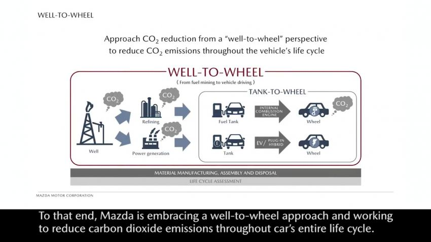 Mazda Technology Briefing 2018 – rotary engine in EVs detailed; next-gen Mazda 3 to debut in November? Image #872990