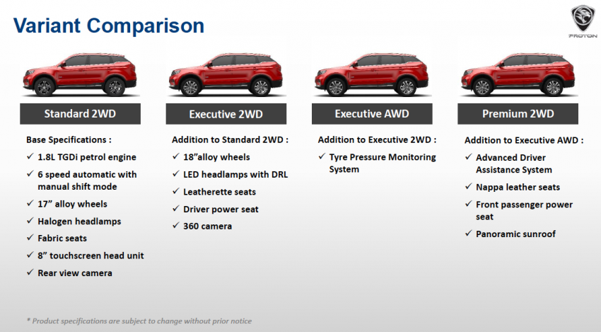 Proton X70 – online booking begins from October 17 Image #872557