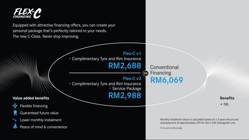 AD: Get the new Mercedes-Benz C-Class from just RM2,688 a month with Flex-C financing packages! Image #886035