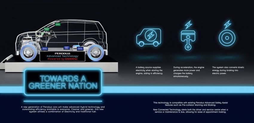 KLIMS18: Perodua hybrid technology gets showcased Image #891961