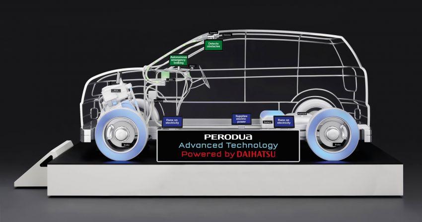 KLIMS18: Perodua hybrid technology gets showcased Image #891963