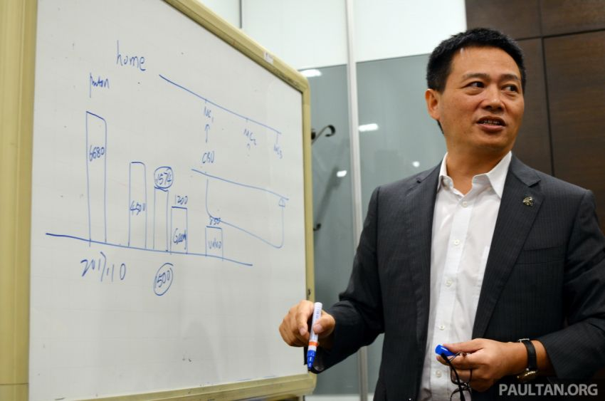 What is Proton's future direction and what can you expect – an interview with its CEO Li Chunrong Image #886725