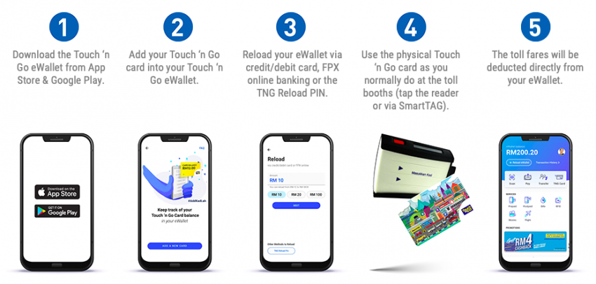 Touch 'n Go eWallet adds TNG Card feature – bypasses physical card balance, pilot rollout on DUKE Image #900322