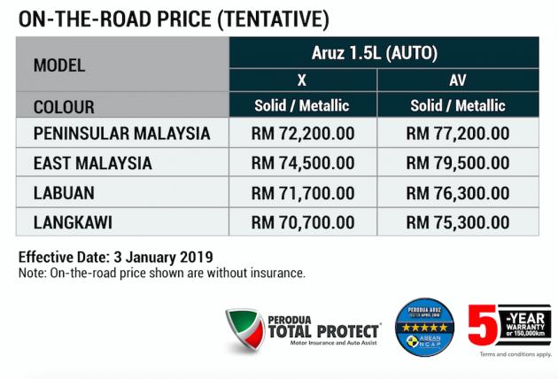Perodua Aruz Suv Price Announced Rm72k To Rm77k Paultan Org