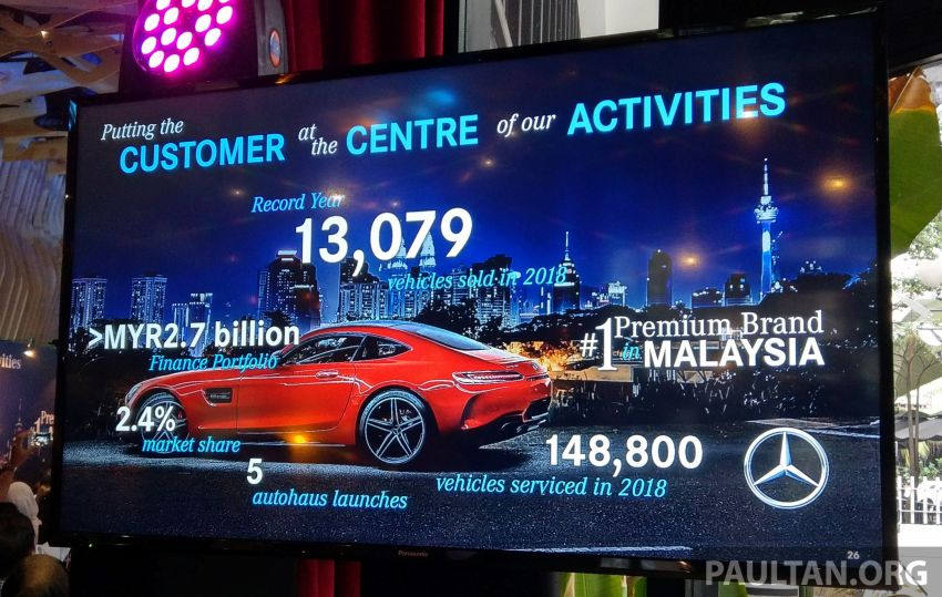 Another record year for Mercedes-Benz Malaysia – 13,079 vehicles delivered in 2018, up by 8.6% Image #908740