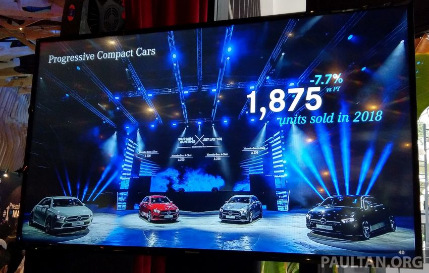 Another record year for Mercedes-Benz Malaysia – 13,079 vehicles delivered in 2018, up by 8.6% Image #908734
