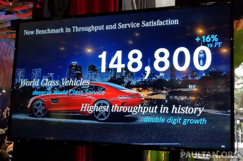 Another record year for Mercedes-Benz Malaysia – 13,079 vehicles delivered in 2018, up by 8.6% Image #908738