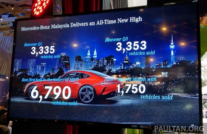 Another record year for Mercedes-Benz Malaysia – 13,079 vehicles delivered in 2018, up by 8.6% Image #908748
