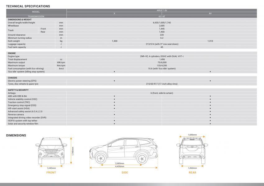 Perodua Aruz dilancar – dua varian, tujuh tempat duduk, 1.5L, ASA 2.0, harga RM72,900 dan RM77,900 Image #911069