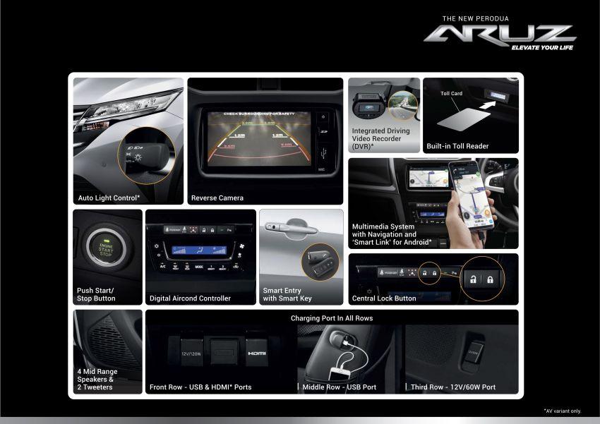 Perodua Aruz dilancar – dua varian, tujuh tempat duduk, 1.5L, ASA 2.0, harga RM72,900 dan RM77,900 Image #911053