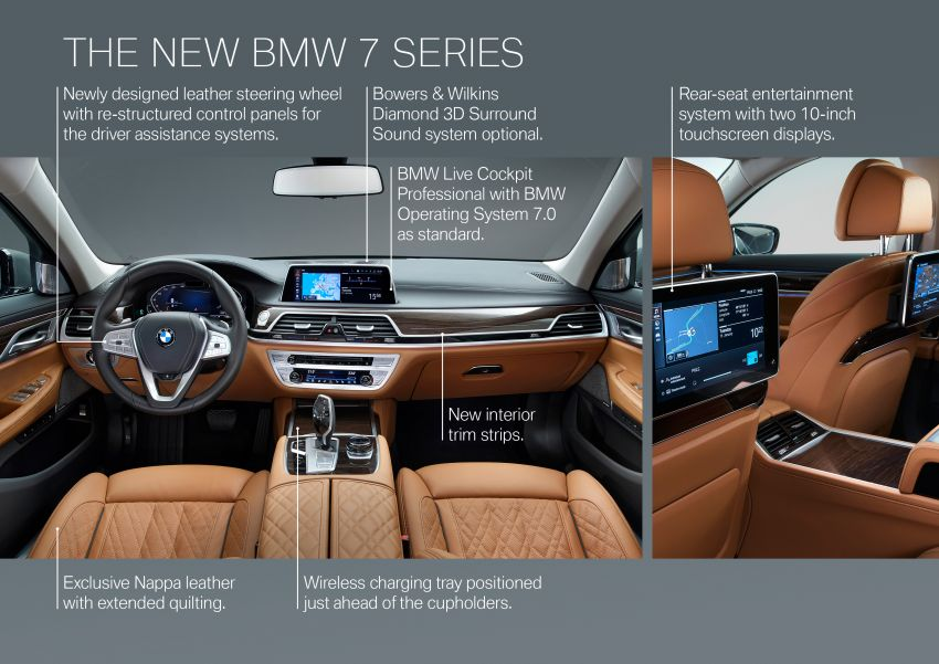 G11/G12 BMW 7 Series LCI debuts – revamped design, new I6 hybrid and V8 powertrains, updated tech Image #912381