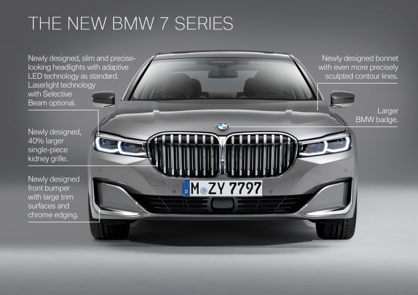G11/G12 BMW 7 Series LCI debuts – revamped design, new I6 hybrid and V8 powertrains, updated tech Image #912382