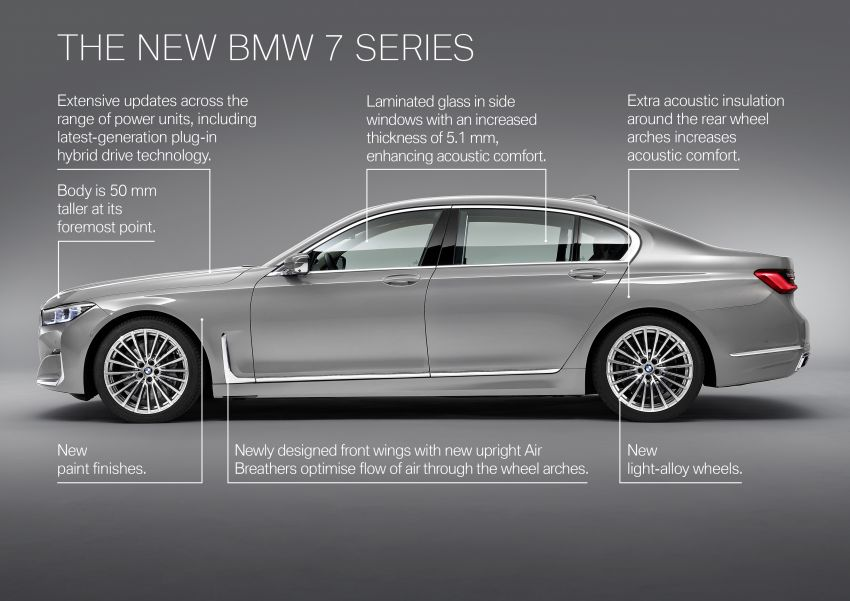 G11/G12 BMW 7 Series LCI debuts – revamped design, new I6 hybrid and V8 powertrains, updated tech Image #912384