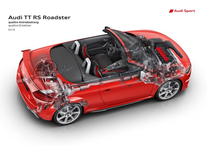 2019 Audi TT RS facelift – new look, no extra power Image #919846