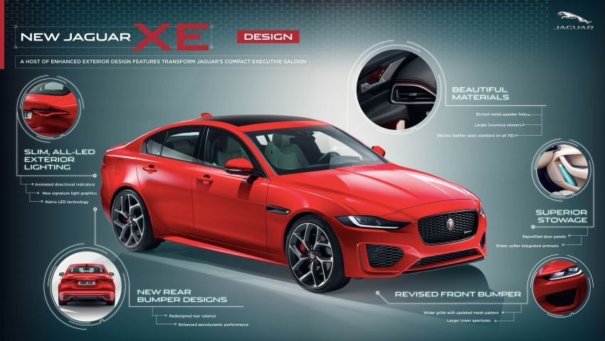 Jaguar XE facelift unveiled with updated styling, tech Image #927333