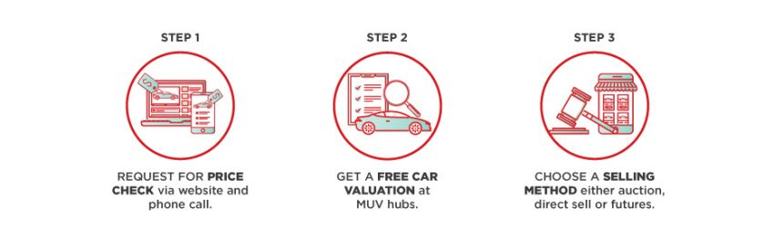 AD: Thinking of selling your car? Get it valued by MUV Marketplace and sold at a very attractive price! Image #920972