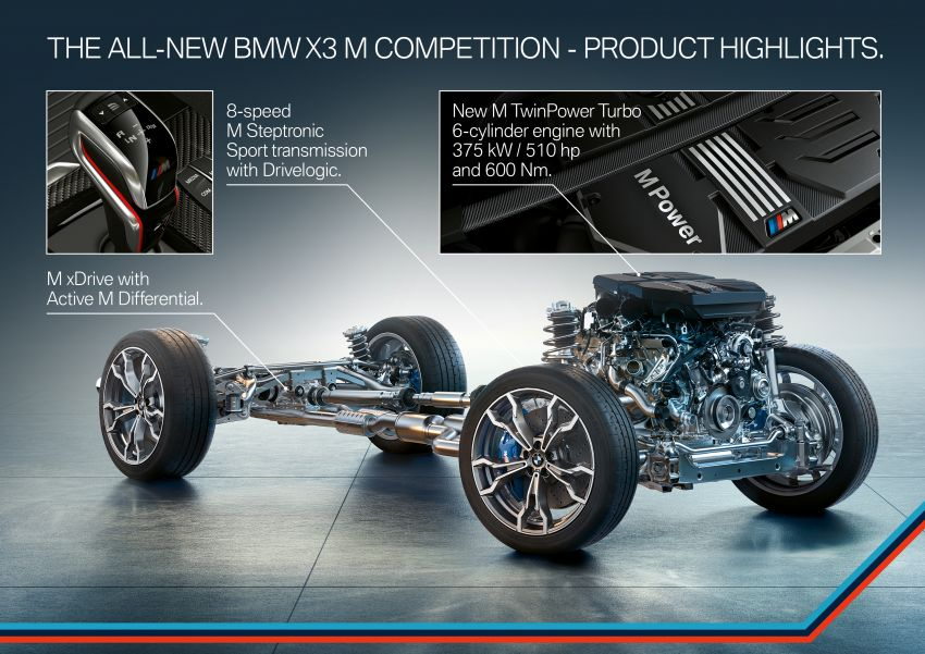 F97 BMW X3 M, F98 X4 M revealed with up to 510 hp Image #921536
