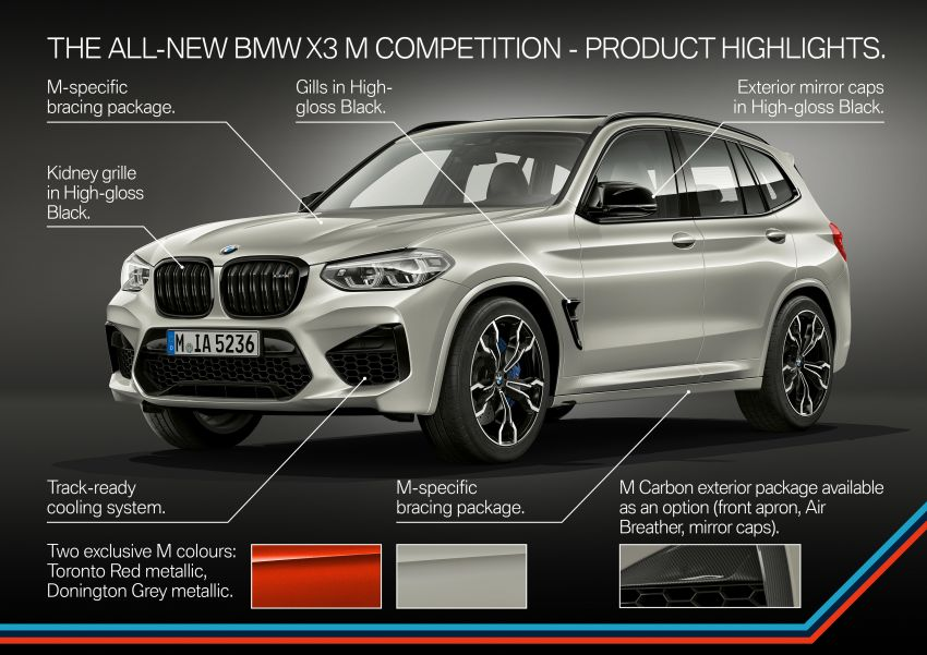 F97 BMW X3 M, F98 X4 M revealed with up to 510 hp Image #921537