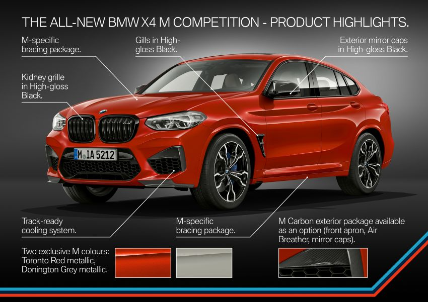 F97 BMW X3 M, F98 X4 M revealed with up to 510 hp Image #921643